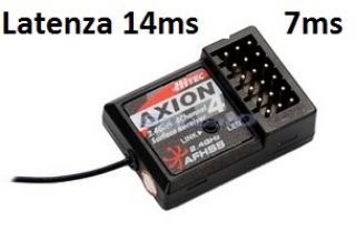 AXION 4 RX 4ch  LATENZA 14-7ms