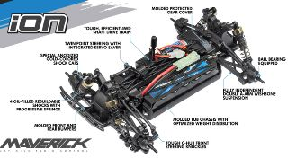 ION RX RALLY 4WD      RTR 1/18