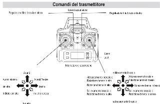 RUSPA IN METALLO CON RADIO 2,4Ghz PESO 4,1kg